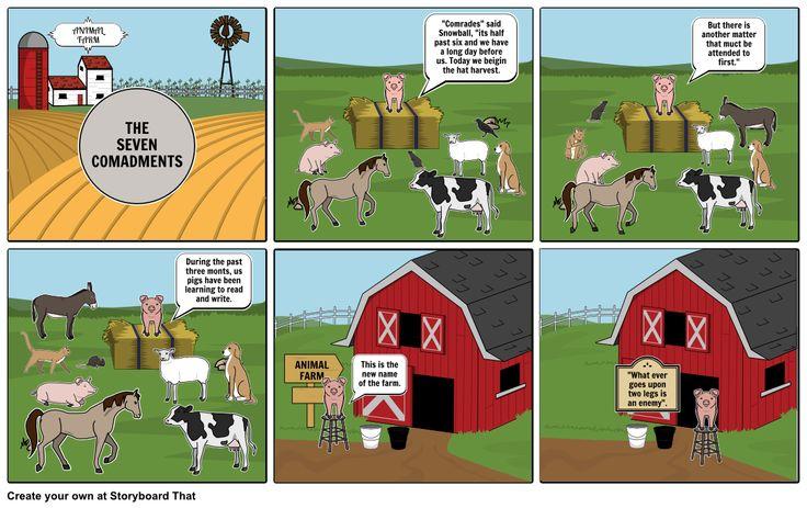 Animal Farm Storyboard by mayralopez
