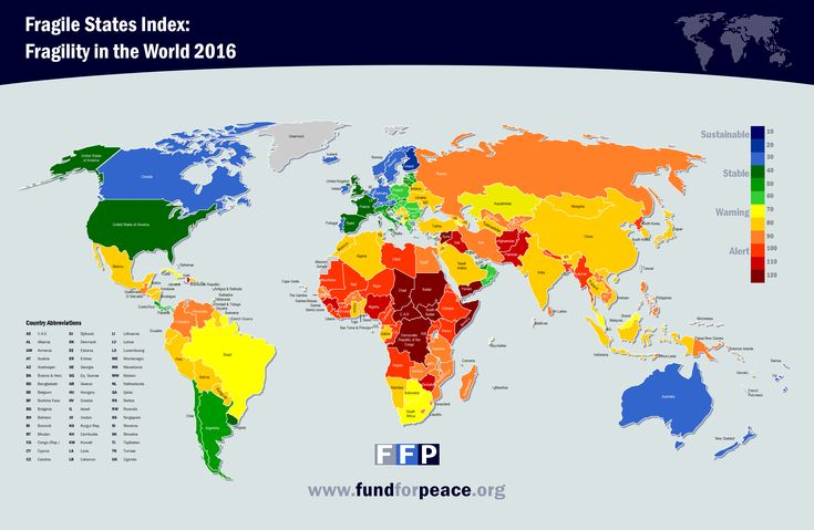 fragile states index 2016 - The Fund for Peace