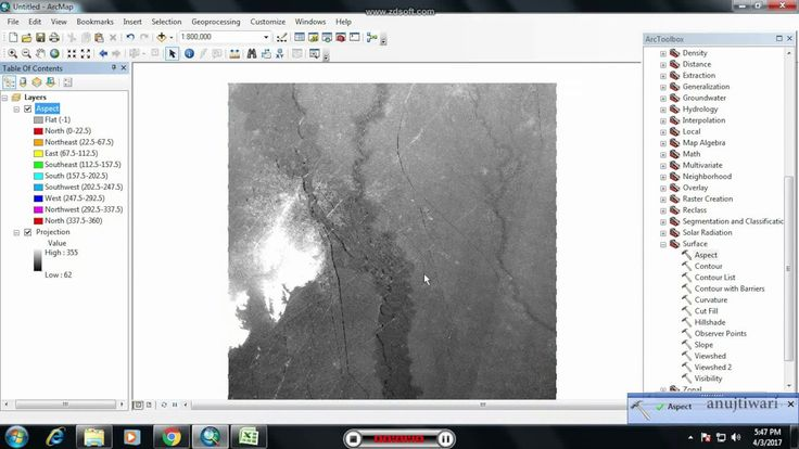 Creating Aspect Map in ArcGIS