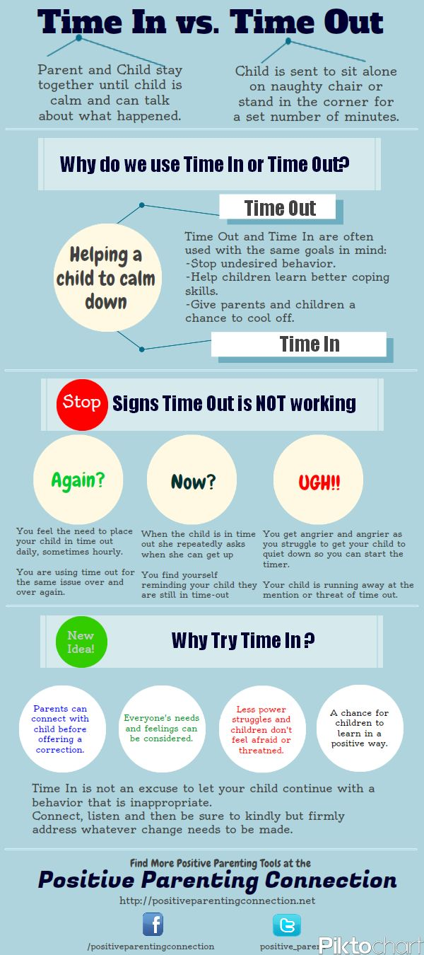 Positive Parenting Tools: Time In vs. Time Out | Positive Parenting Connection