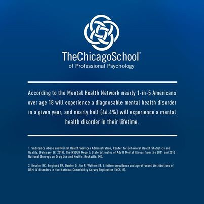 CHICAGO SCHOOL OF PROFESSIONAL PSYCHOLOGY?
