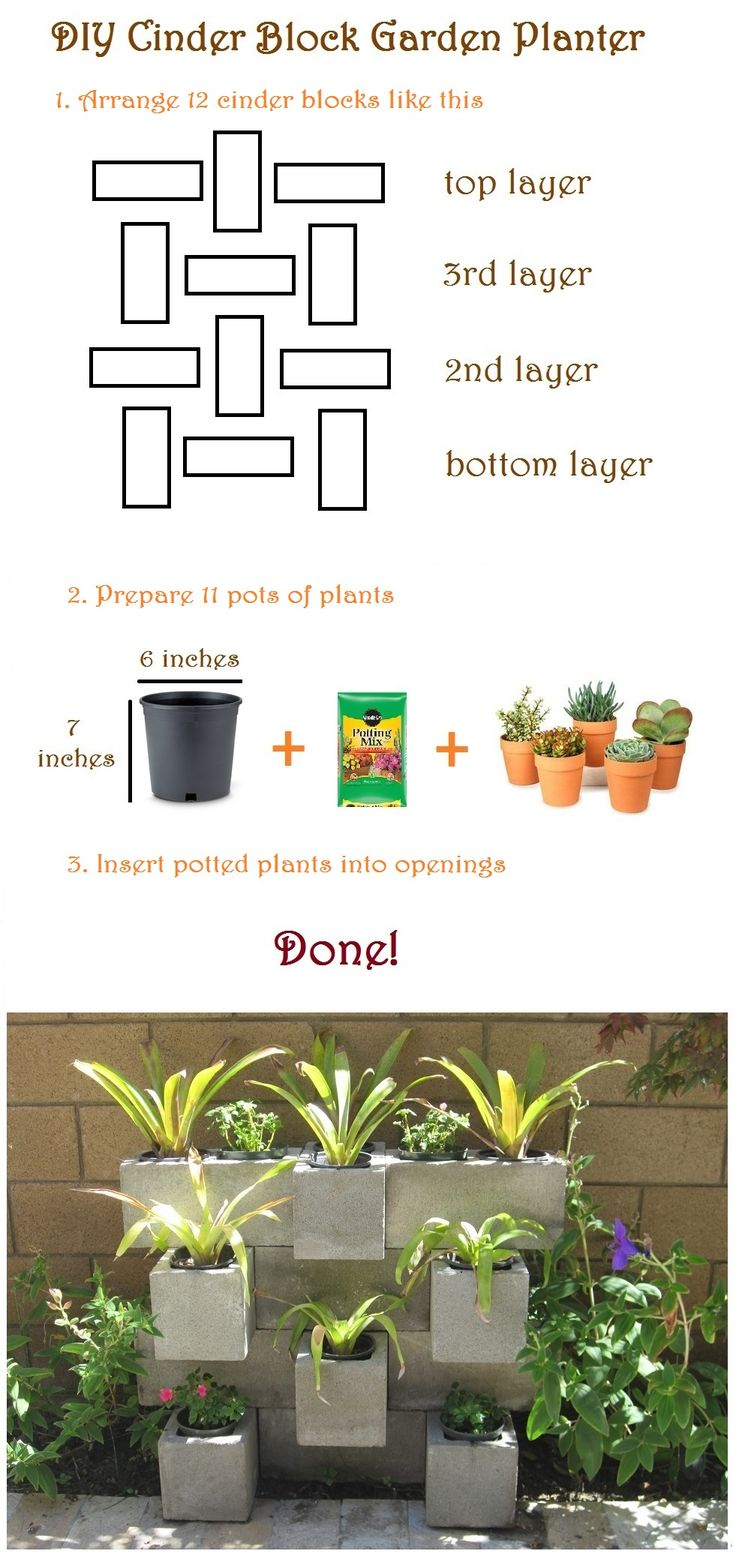 DIY Garden : DIY Cinder Block Garden Planter...started this but haven't finished it yet!