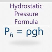 Image result for pressure head physics