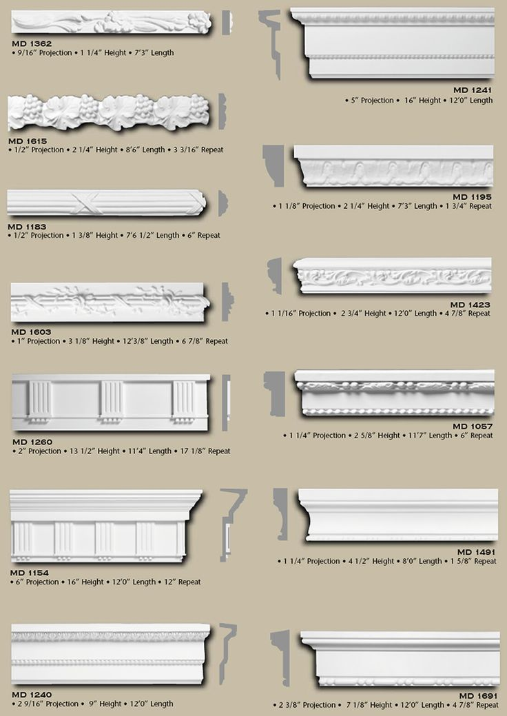Chair Rail Frieze Top Design - Review crown molding measurements Minimalist