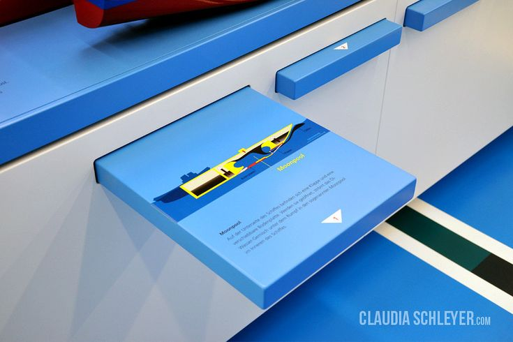 Claudia Schleyer Interaktive Exponate | Interactive Exhibits | From the Idea to the Insight