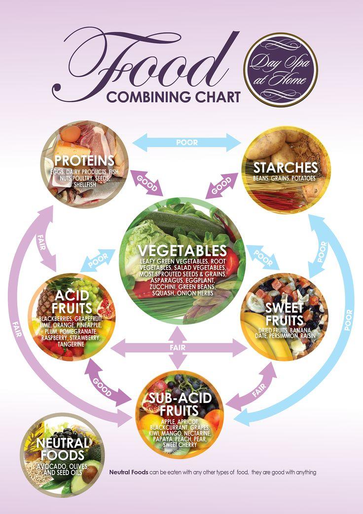 7 Cara Diet Sehat yang Sukses Tanpa Harus Berhenti Makan