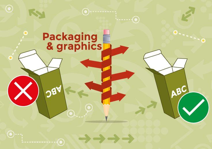 La #progettazione #grafica del #packaging: dei suggerimenti utili per evitare alcuni degli errori di progettazione grafica del packaging più frequenti.