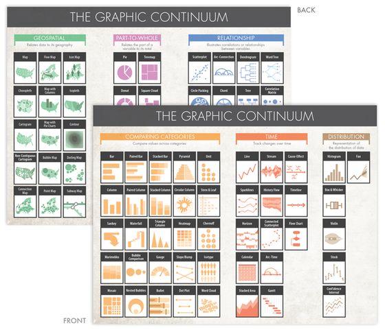 Image of The Graphic Continuum