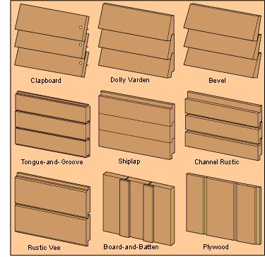 25 best exterior siding ideas on pinterest for Exterior sheathing options
