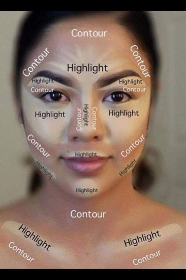 Easy Contour Make Up