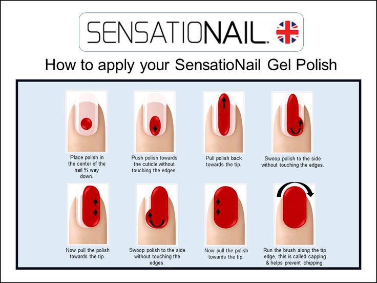 How to apply your SensatioNail manicure