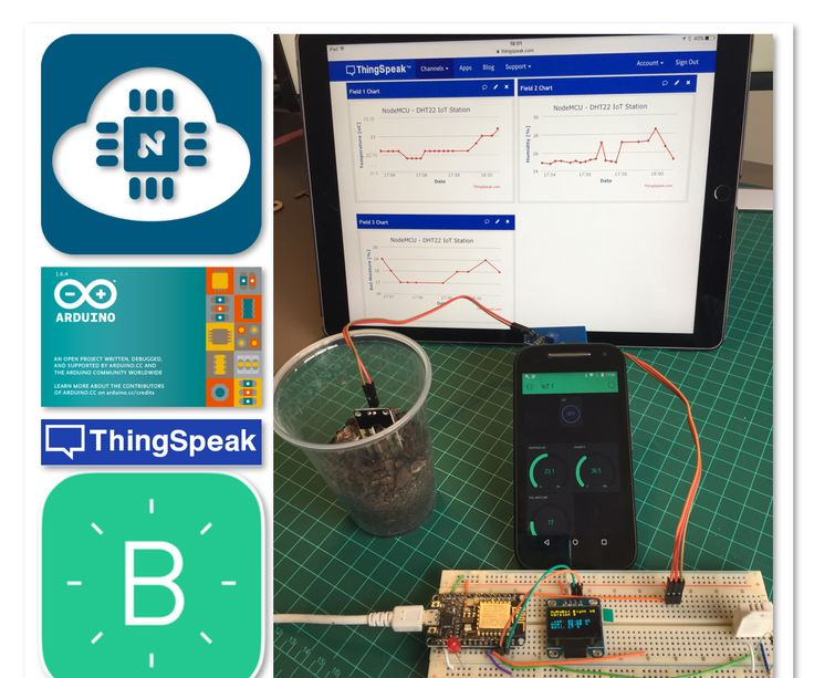 From blink to Blynk, an IoT jorney on the wings of NodeMCU ESP-12E