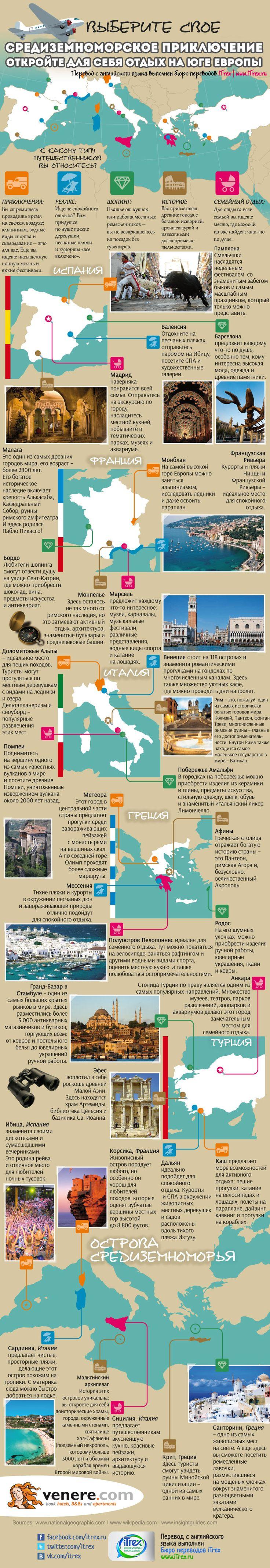 К путешествию готовы? А куда едем? Предлагаем перевод инфографики о юге Европы. На ваш выбор )) http://itrex.ru/news/sredizemnomorskoe_prikluchenie