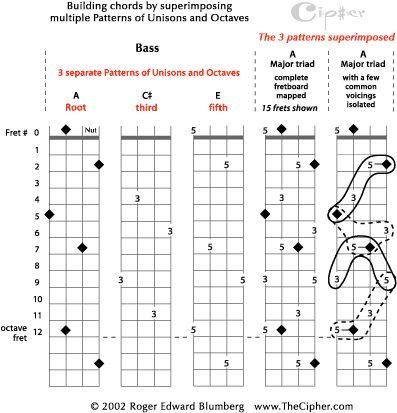 11 Best Bills Board Images On Pinterest Bass Guitars Bass Guitar