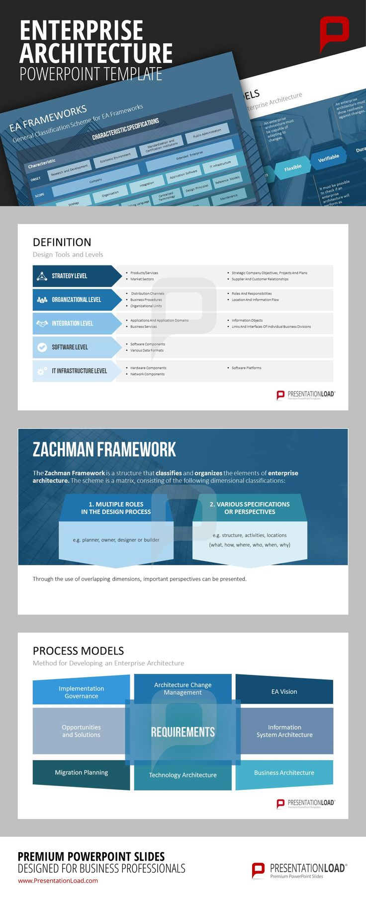 65 best PERSONNEL PLANNING POWERPOINT TEMPLATES images on
