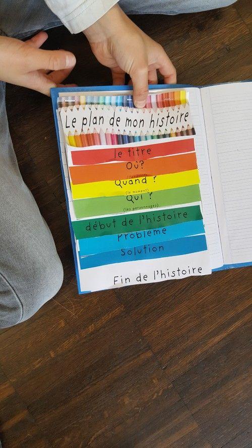 Le plan d'une histoire
