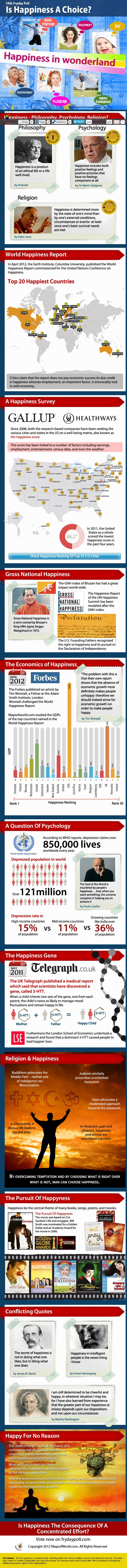 Is Happiness A Choice? Find In-Depth Review And Infographic. Learn more about world happiness report, results from happiness survey, Gross National Happiness, the economics of happiness, the Happiness Gene, religion & happiness and the Pursuit Of Happynes