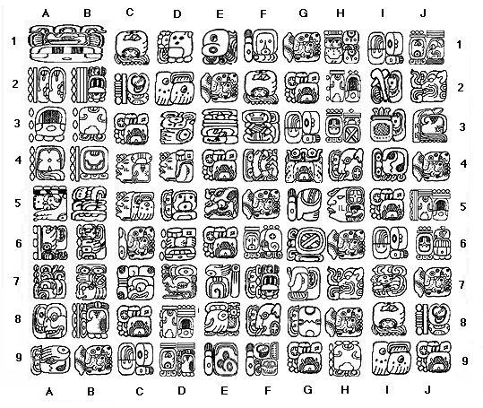 El estilo de caligrafía y la complejidad de las ilustraciones de la escritura de los jeroglíficos Mayas son como ningún otro sistema de escritura.