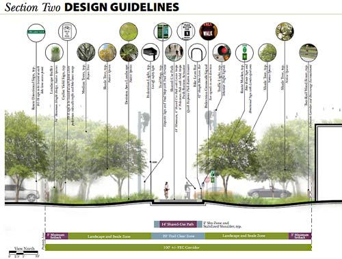 nifty infographic idea- diagram of trail cross section #landarch #urbandesign