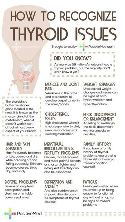 Thyroid. Everyone should know the symptoms!