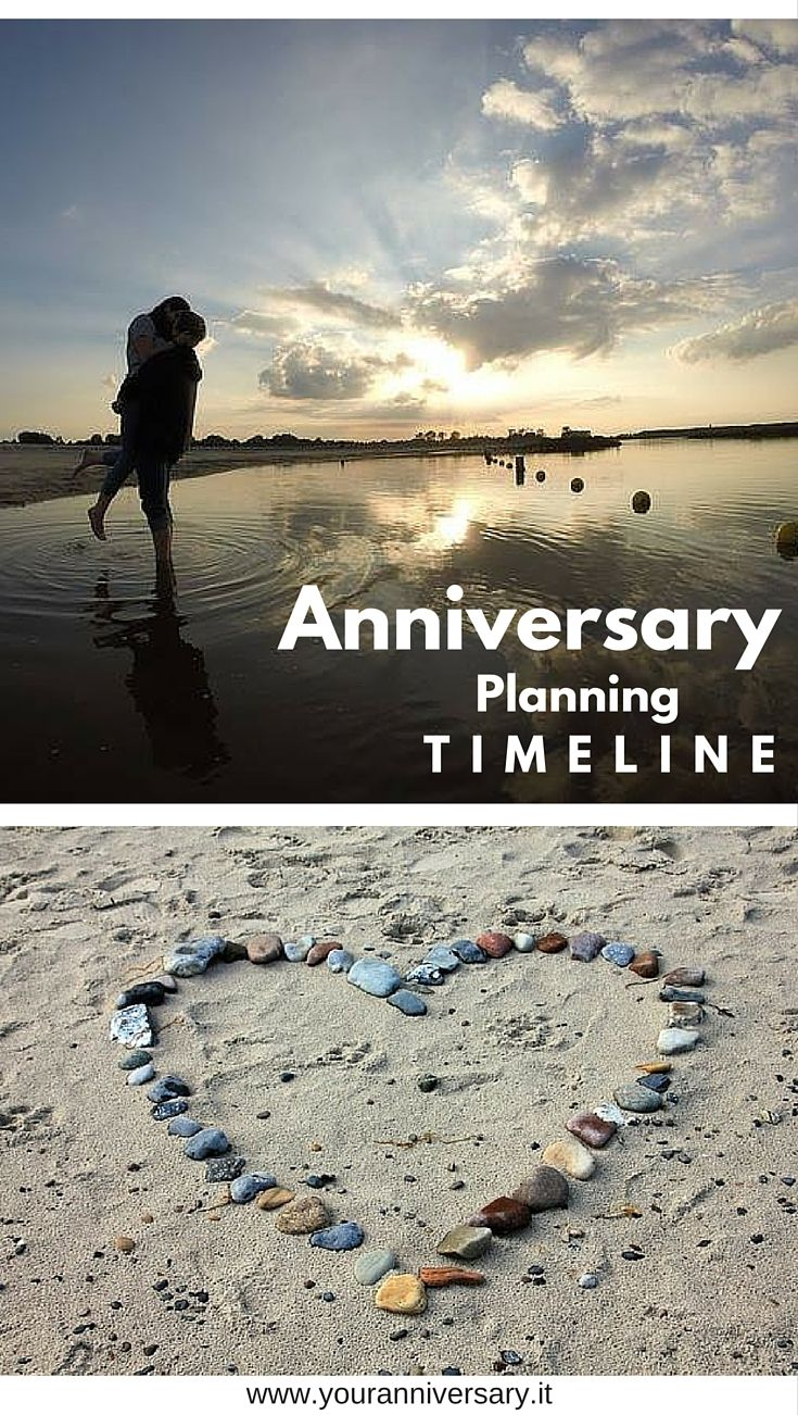 Anniversary planning timline - ideas for planning your anniversary