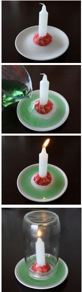 #ScienceActivity: The great candle experiment
