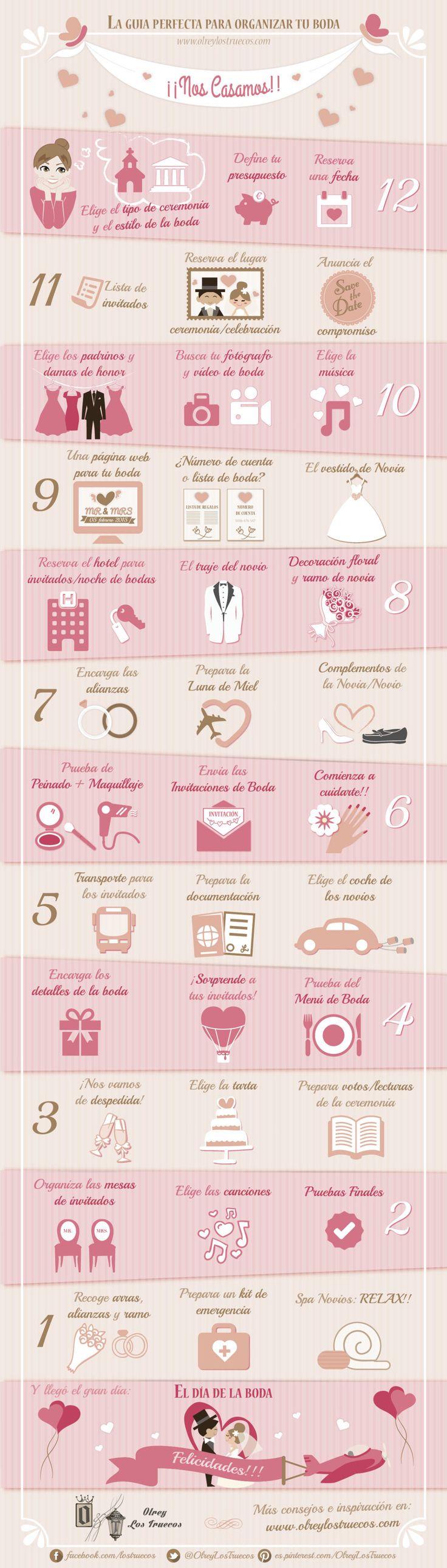 La guía perfecta para organizar tu boda – Finca Los Truecos