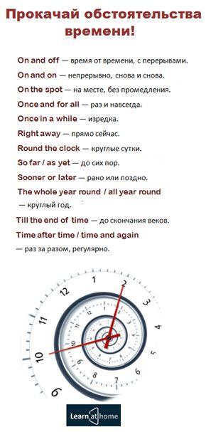 Как описать обстоятельства времени на английском языке #english #vocabulary #time #английский #время