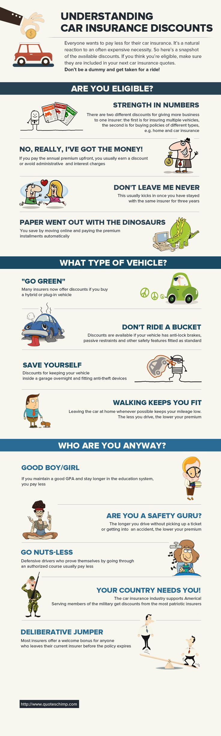 Go Auto Insurance Quote 53 Best Auto Insurance 101 Images On Pinterest  Free Stock Photo