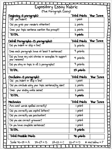 expository essay rubric them homework and 1 - Rubric For Essay Writing