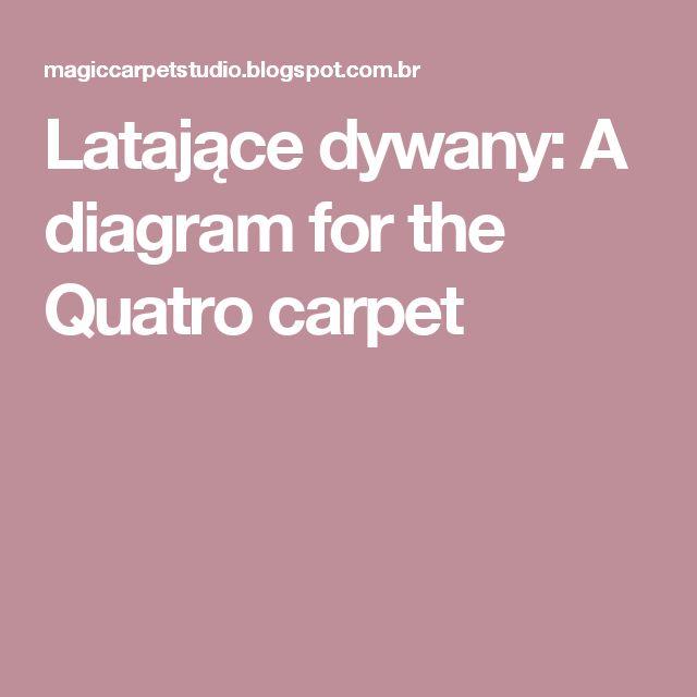 Latające dywany: A diagram for the Quatro carpet