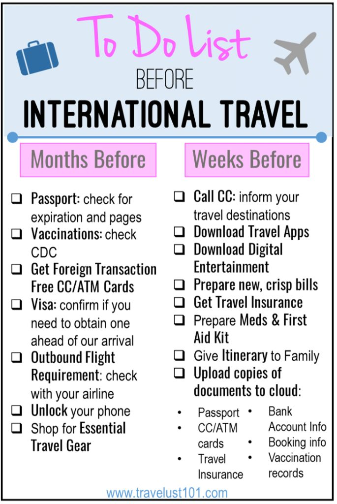 International Travel Checklist: 17 Things to Do Before Departure
