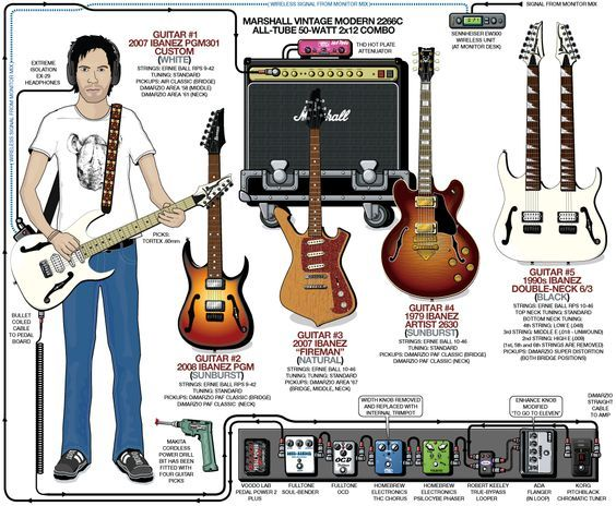 350 Best Images About Guitar  Bass