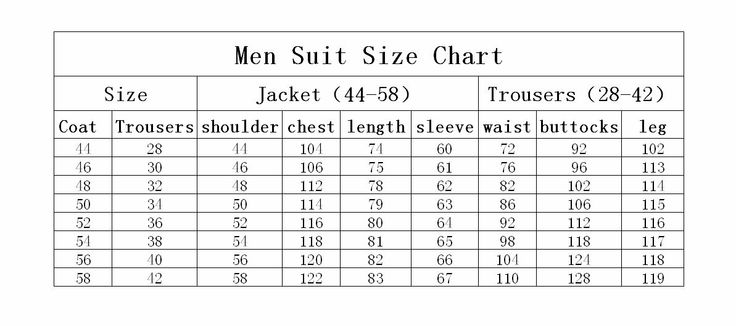 Suit jackets, blazers and coats. Use this table for men's suits, jackets and coats to convert between American, English, European, Russian, Japanese and Korean sizes. The European size covers among others Italian, French, Spanish, German, Swedish, Dutch and Portuguese clothing. The UK size is same as the Australian.