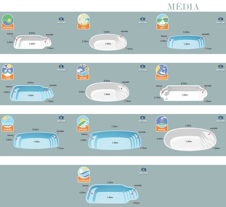 25 melhores ideias sobre comprar piscina de fibra no - Medidas de piscinas de casas ...