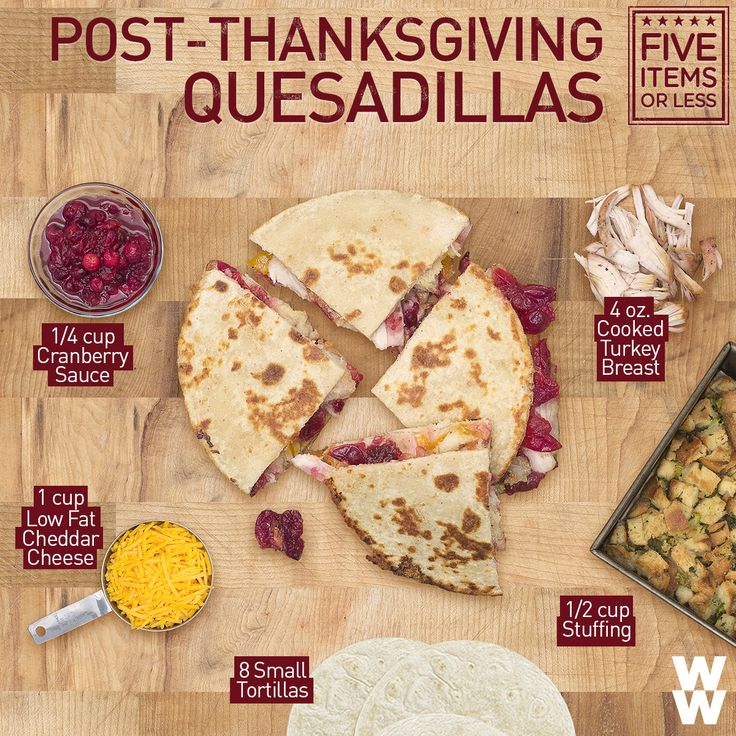 Sometimes Thanksgiving leftovers are just as delicious as the meal itself! Double click for a Thanksgiving Quesadilla recipe.