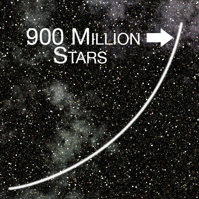 900 Million stars !Starmap, the astronomy App for iPhone