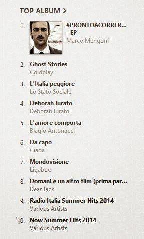"""Marco Mengoni - Switzerland: #PRONTOACORRERESPAIN LA SVIZZERA """"VIAGGIA"""" CON MAR..."""