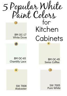 25+ best sherwin williams cabinet paint ideas on pinterest