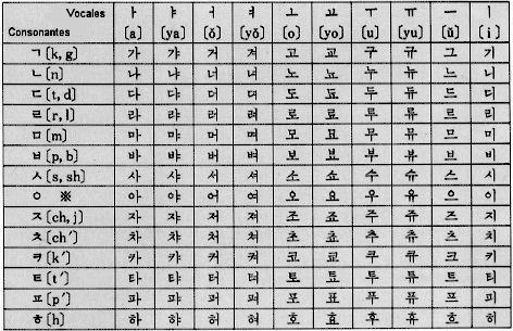 ... English Singular And Plural Nouns. on worksheet on grammar for grade 2