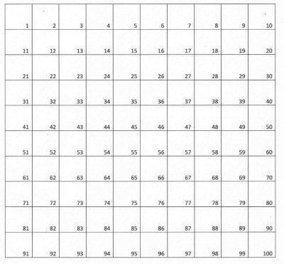 La tavola del 100 Montessori 3