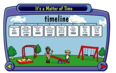 Online lesson and games on making a timeline and using a compass.