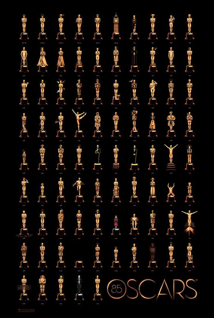 Oscar's logo is easily recognizable and recalled. This is the power of the logo of Oscar. This should be understood and learned by other brands, while designing a logo.