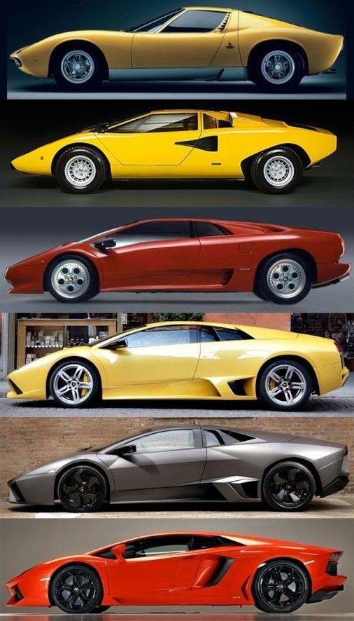 Evolução da Lamborghini