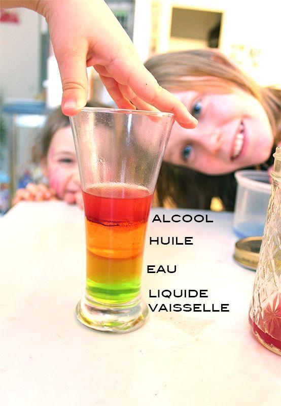 densité différents liquides
