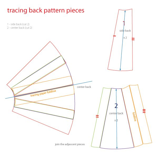 Frabjous Couture: Crossover Pleat Skirt Draft-Along 7: Tracing Back Pieces