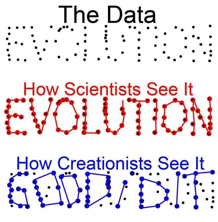 Connect the Dots: Scientists vs Creationists Version | Also see: http://www.skepticfriends.org/forum/showquestion.asp?faq=7&fldAuto=81
