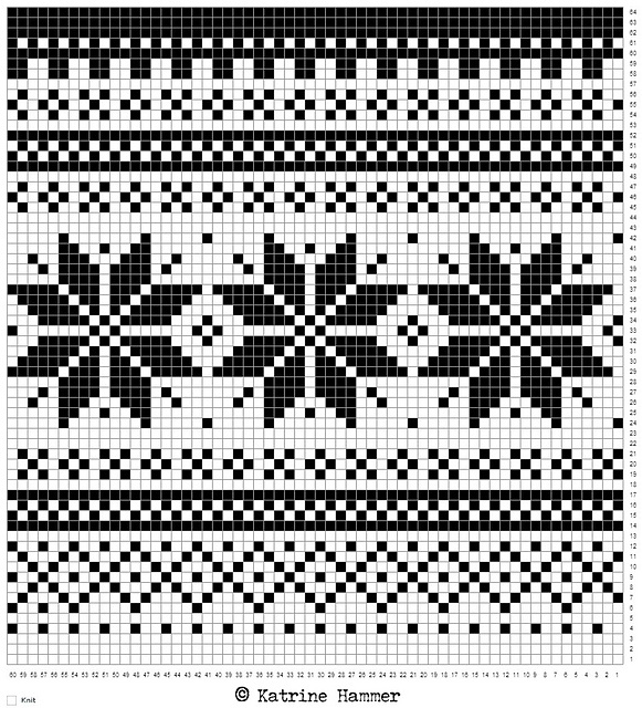 Scandinavian Knitting Patterns : Norwegian Girl Sweater pattern by Katrine Hammer Sweater patterns, Stitches...