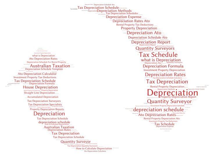 E Tax Depreciations Schedules is providing best property tax depreciation schedules reports Based upon Australian Taxation Depreciation Methods Across Australia.