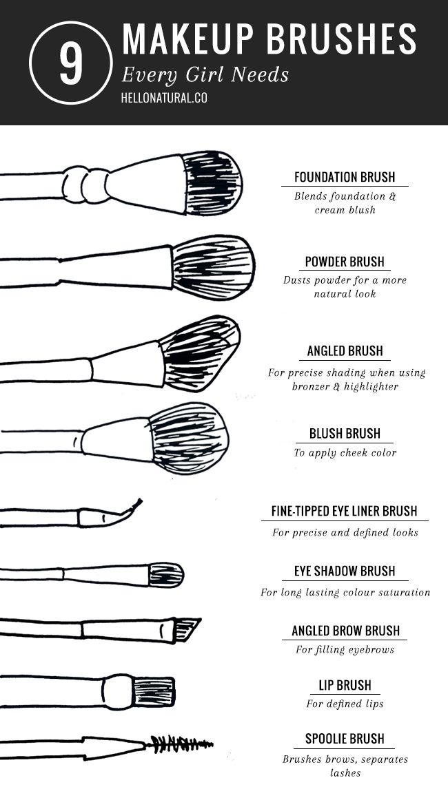 9 Makeup Brushes Every Girl Needs | http://hellonatural.co/9-essential-makeup-brushes/